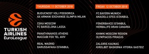 EUROLEAGUE 2018-19 draw