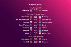 Premier League 2019-20 draw